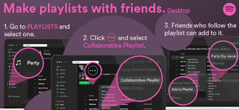 on Spotify, can multiple people collaborate on a playlist