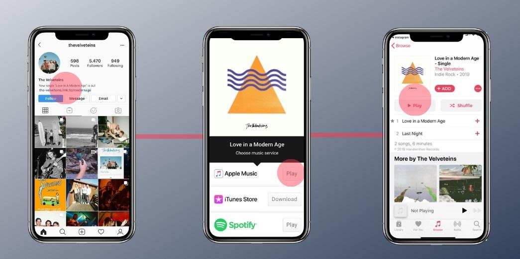 Smartlink for Music.